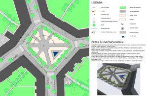 Rozkreslení náměstí